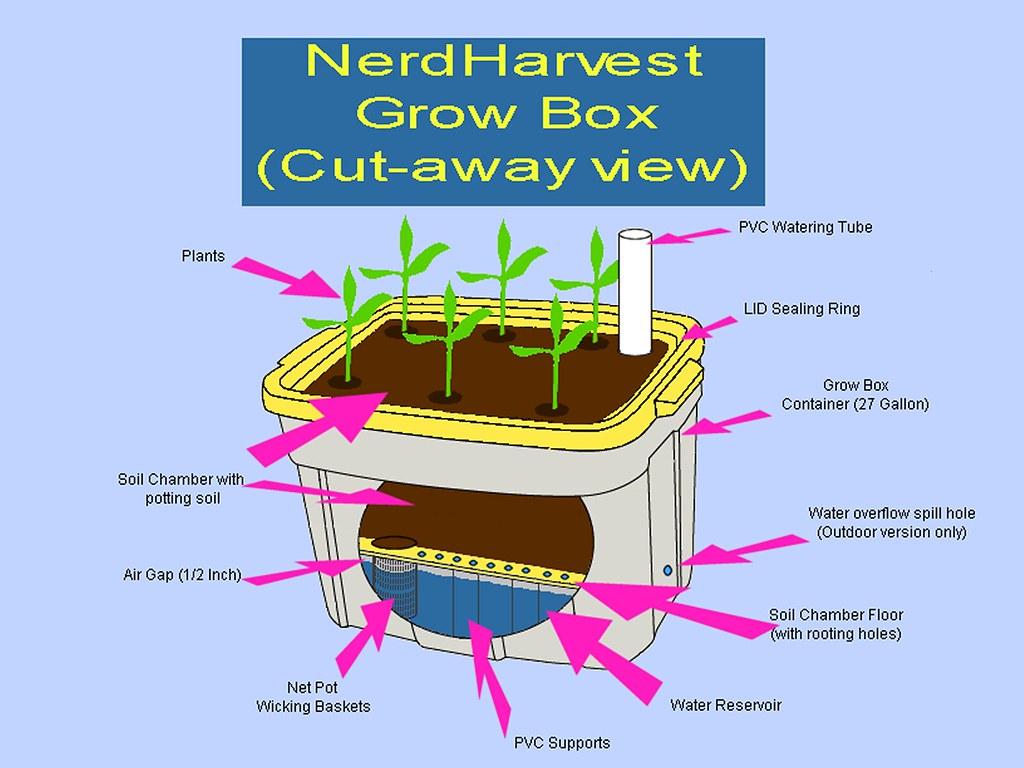 diagram of a nerd 2002 vw passat vacuum hose the world 39s best photos and schematic flickr