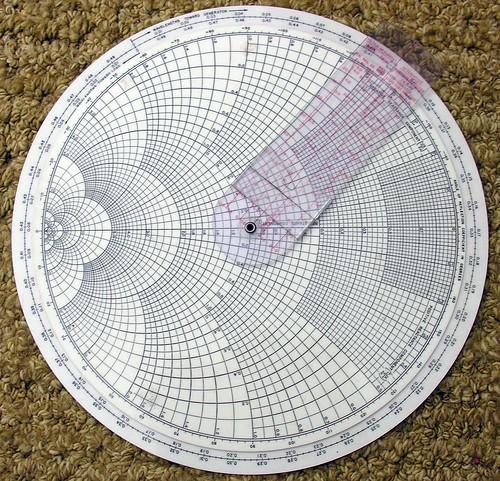 Smith Chart Slide Rule