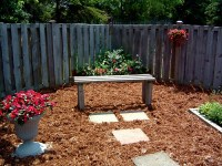 Conserving Your Backyard with Mulch   Forever Green ...