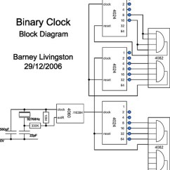 Functional Block Diagram Of 8086 Microprocessor Honda Motorcycle Wiring Xl100 Plete Logic 1 Artatec Automobile De Binary Clock I Attempted To Make A Flickr Rh Com Logical Form Submit