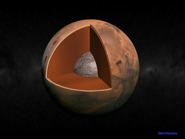 Mars Core Structure  Mars Core Structure My attempt t