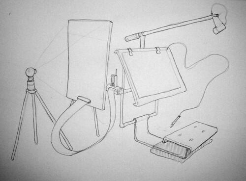 Cyclical drawing machine