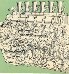 the amazo effect the cutaway diagram files matra v12 engine by rh theamazoeffect blogspot com lamborghini [ 1600 x 1178 Pixel ]