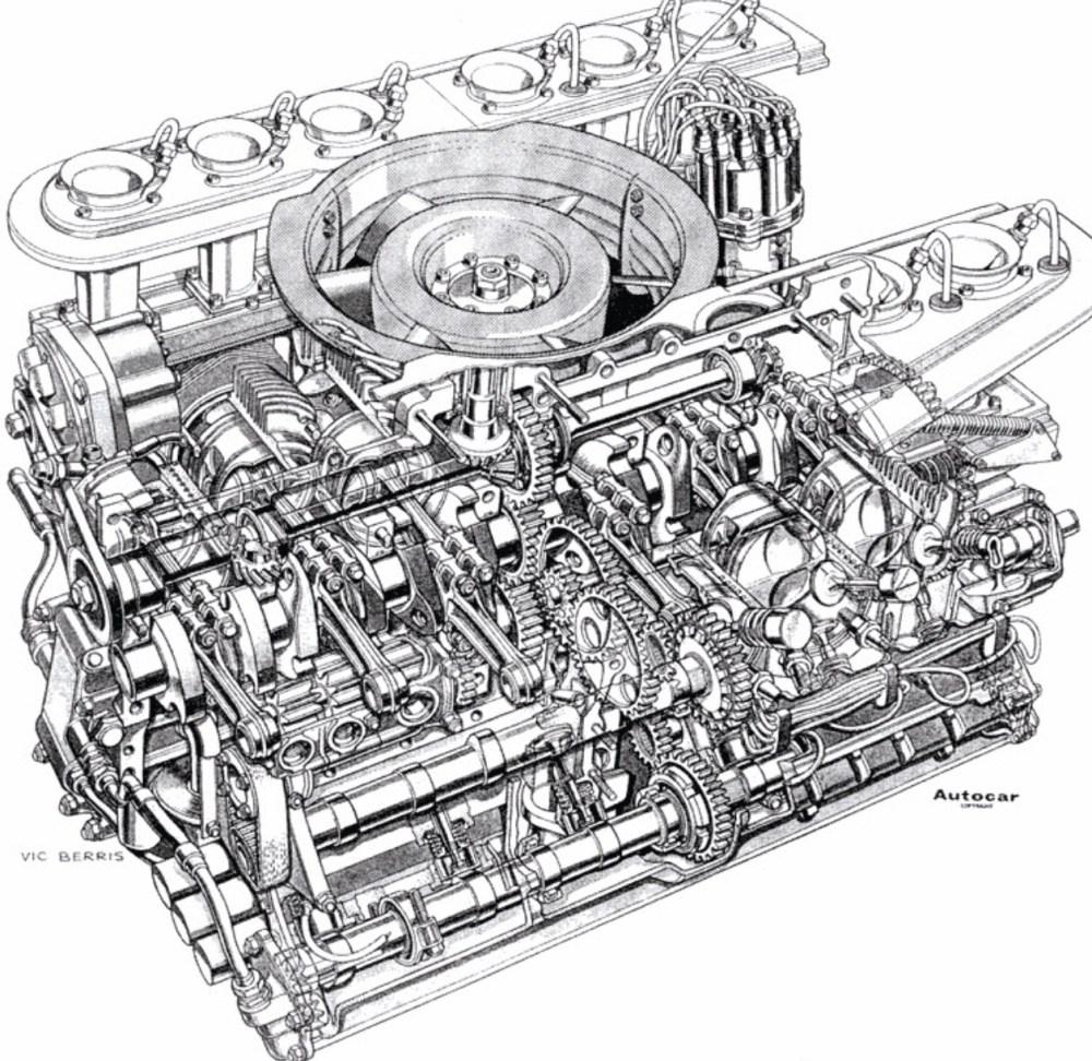 medium resolution of porsche engine diagram wiring diagram library 1966 porsche engine diagram the amazo effect the cutaway diagram