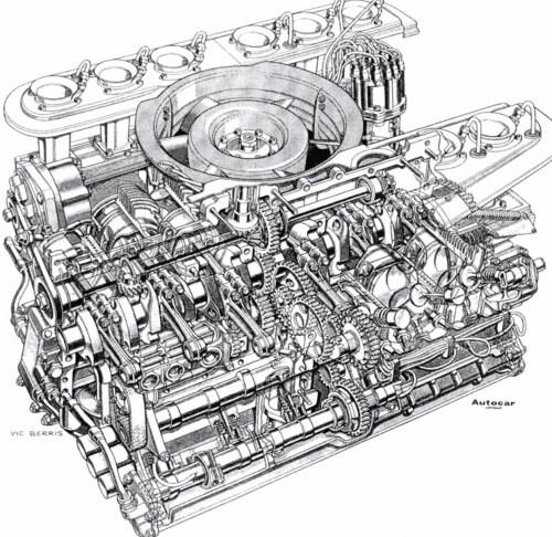 small resolution of porsche engine diagram wiring diagram library 1966 porsche engine diagram the amazo effect the cutaway diagram