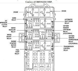 2004 Jeep Grand Cherokee Fuse Box Diagram Jpeg  a photo