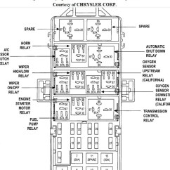 2001 Jeep Wrangler Starter Wiring Diagram Karr Alarm 2040 2004 Grand Cherokee Fuse Box Jpeg - A Photo On Flickriver