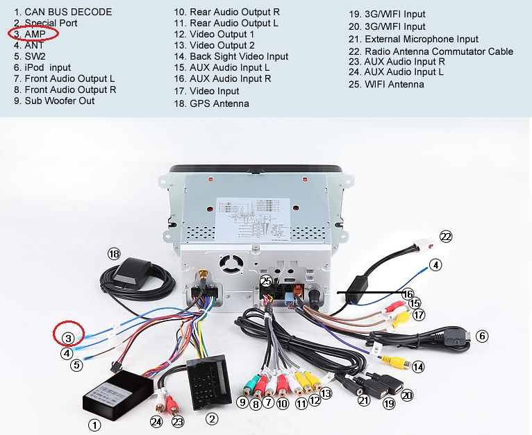 xtrons wiring diagram yamaha mio soul i 125 eonon d5150 great installation of third level rh 2 9 20 jacobwinterstein com double din gm bose