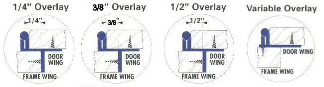 Cabinet Hinge Types Guide
