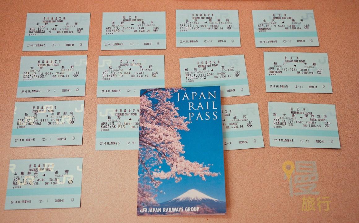 日本鐵路通票