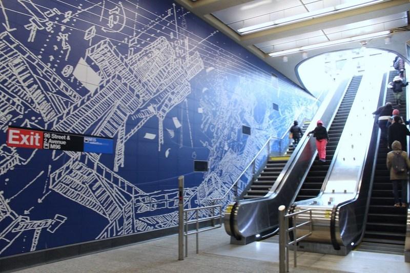 96th Street Subway Station