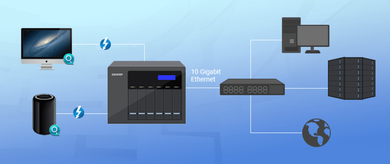 ขยายขีดความสามารถด้านเน็ตเวิร์กด้วย Virtual Switch ของ QNAP Turbo NAS