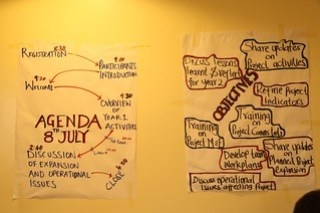 Meeting agenda and objectives (Photo credit: IITA/Gloriana Ndibalema)
