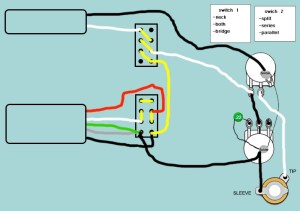 need help wiring my new pickups  Fender JagStang Discussion  JagStang Forum