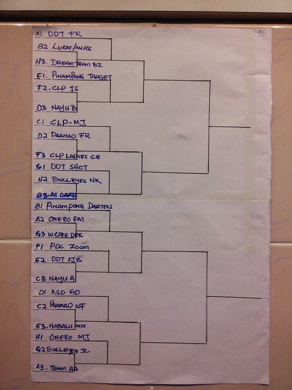 CLP ONE80 Dart & Cafe DOUBLE DART CHALLENGE. Knockout bracket.