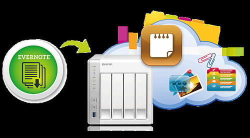 Backup from Evernote