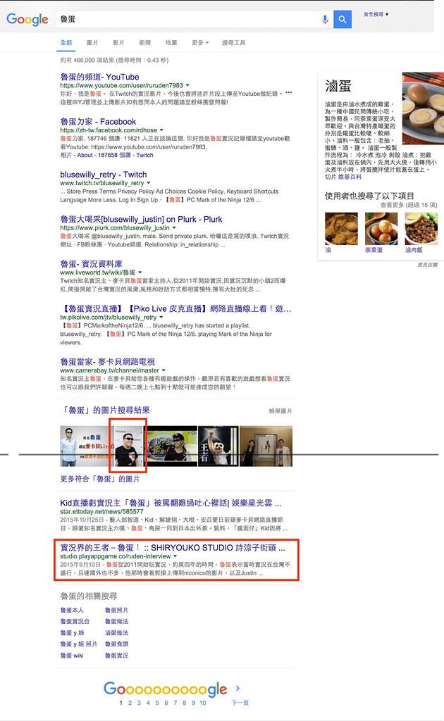 gogole search SEO keyword