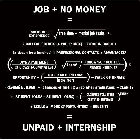 Unpaid Internship?  I Think Not.