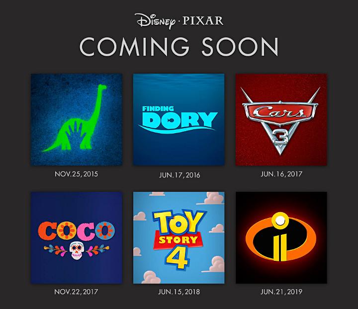 Pixarin tulevat elokuvat