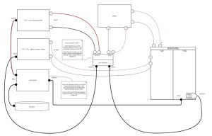 RVNet Open Roads Forum: Tech Issues: Need Help Wiring Inverter