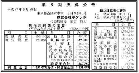 株式会社ポケラボ 第8期 決算公告(平成27年6月30日現在)