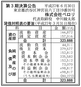 株式会社ペロリ 決算公告