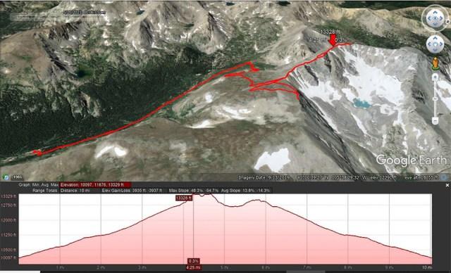 Arapaho Peaks Google Earth