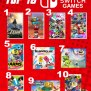 Top 10 Announced Nintendo Switch Games We Re In The