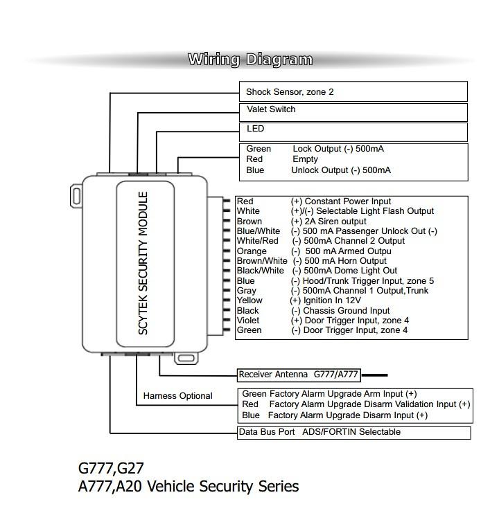 viper 5305v car alarm data flow diagram for employee management system install remote start wiring www toyskids co 20 images 5704v