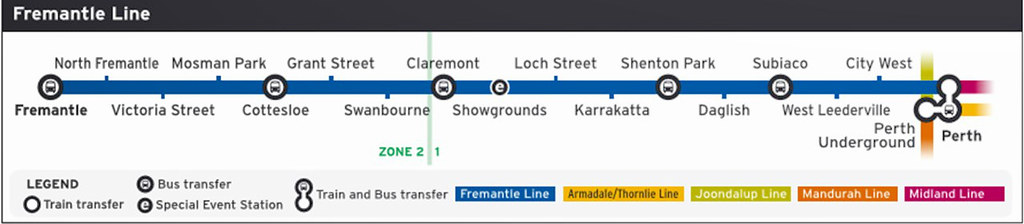 Fremantle Line