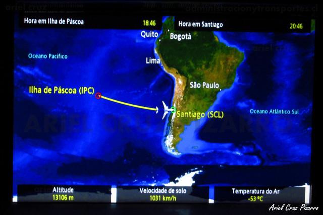 1031 km/h en vuelo jajaja