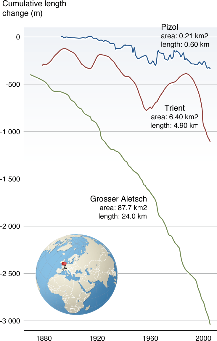 hight resolution of glacier front variations in the european alps