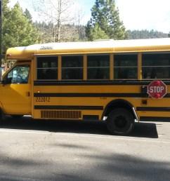 school bus conversion resources [ 3264 x 1836 Pixel ]