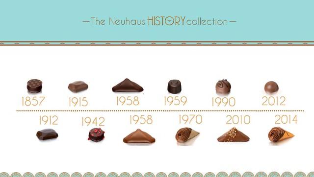 Neuhaus History Collection