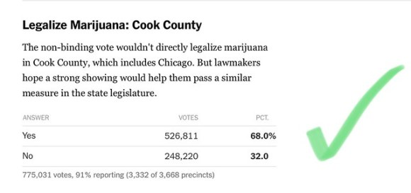 Legalize Marijuana Cook County
