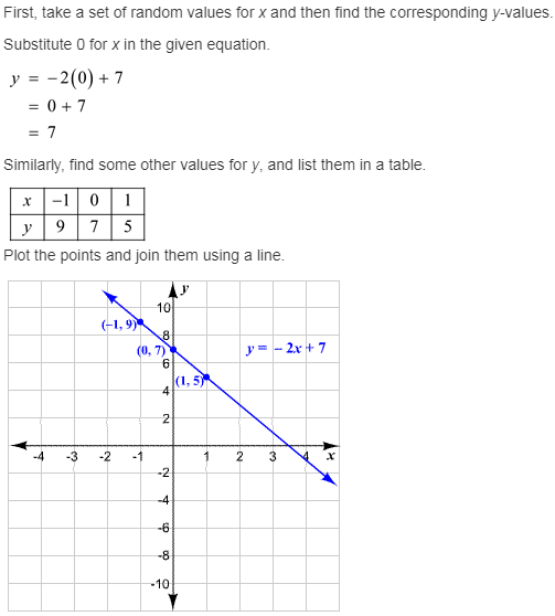 larson-algebra-2-solutions-chapter-8-exponential-logarithmic-functions-exercise-8-6-39e