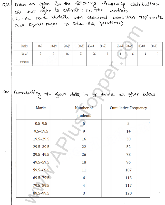 ml-aggarwal-icse-solutions-for-class-10-maths-chapter-23-measures-of-central-tendency-52