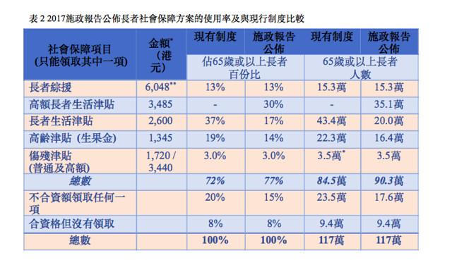 黃於唱:香港退休保障制度及最新發展   爭取全民退休保障聯席   香港獨立媒體網
