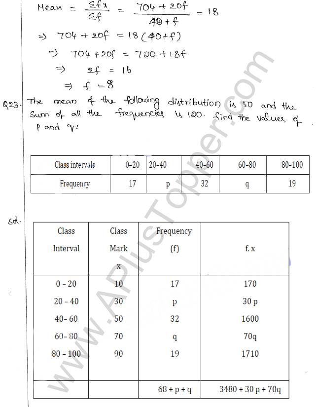 ml-aggarwal-icse-solutions-for-class-10-maths-chapter-23-measures-of-central-tendency-20