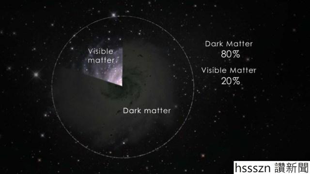 content-1522235597-dark-matter-pie-chart-still-1_1000_563