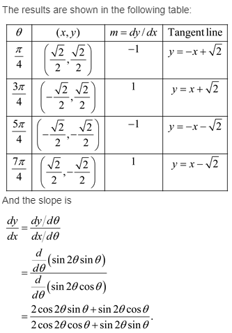 calculus-graphical-numerical-algebraic-edition-answers-ch-10-parametric-vector-polar-functions-ex-10-3-25re1