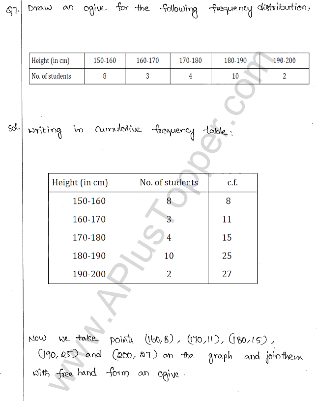 ml-aggarwal-icse-solutions-for-class-10-maths-chapter-22-graphical-representation-7