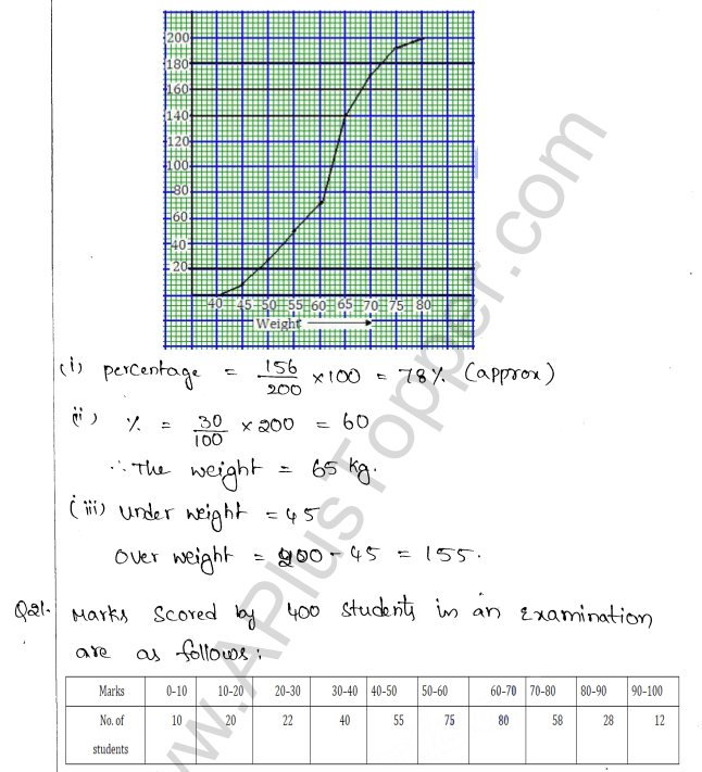 ml-aggarwal-icse-solutions-for-class-10-maths-chapter-23-measures-of-central-tendency-47