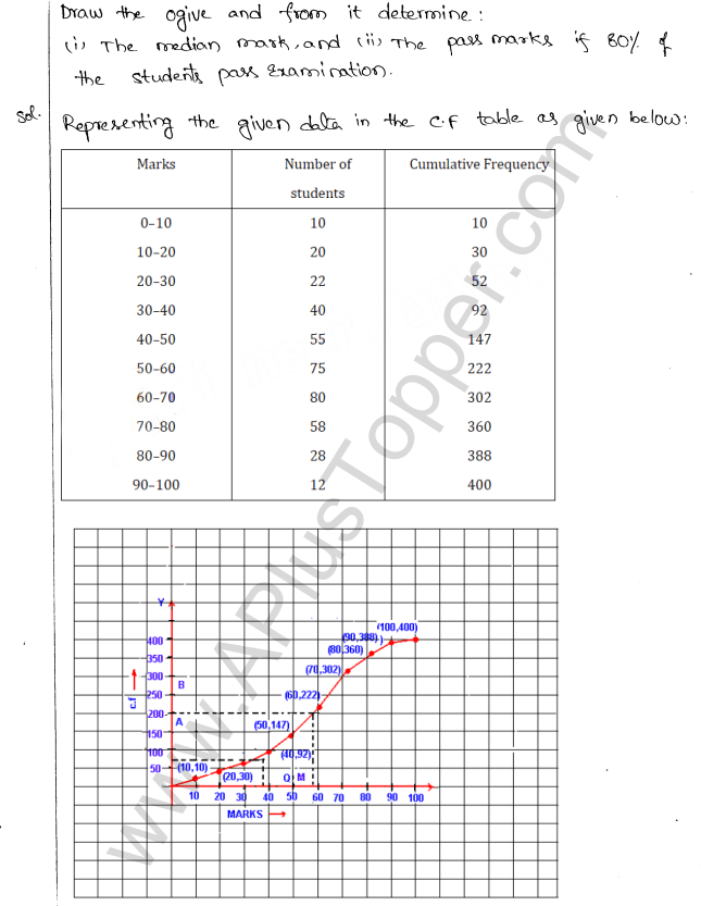 ml-aggarwal-icse-solutions-for-class-10-maths-chapter-23-measures-of-central-tendency-48