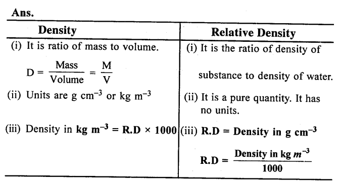 Selina Concise Physics Class 8 ICSE Solutions - Physical Quantities and Measurement - 11