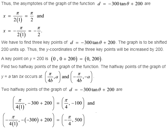 larson-algebra-2-solutions-chapter-14-trigonometric-graphs-identities-equations-exercise-14-2-53e2