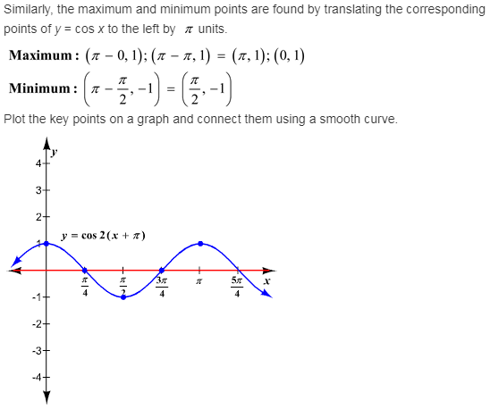 larson-algebra-2-solutions-chapter-14-trigonometric-graphs-identities-equations-exercise-14-2-15e2
