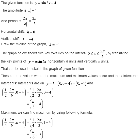 larson-algebra-2-solutions-chapter-14-trigonometric-graphs-identities-equations-exercise-14-2-12e