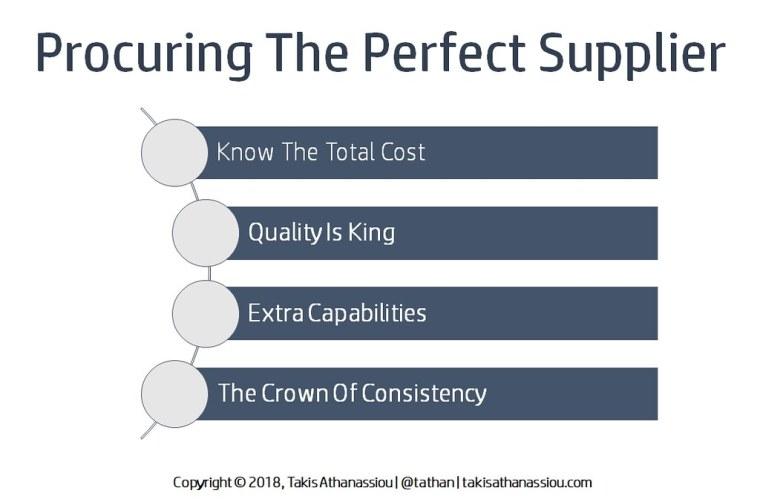Procuring The Perfect Supplier Scheme