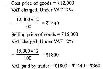 selina-concise-mathematics-class-8-icse-solutions-profit-loss-and-discount-F-2